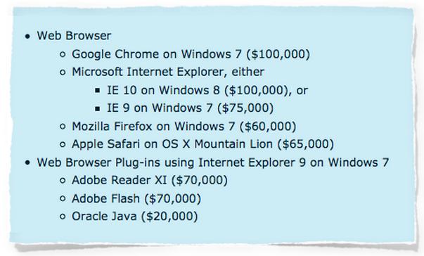 HackBrower