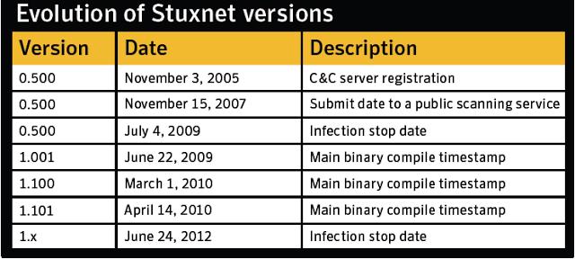 stuxnet01