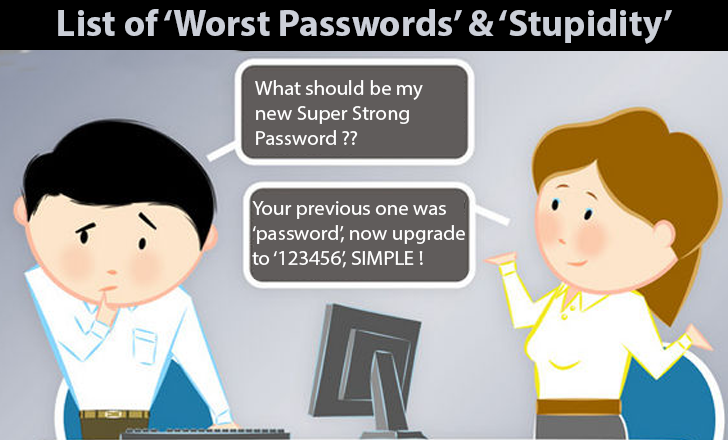 WorstPasswords-2013-2
