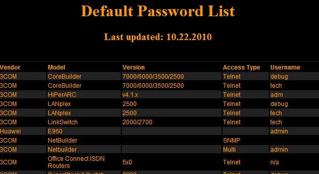 Wireless-Router-Default-Passwords