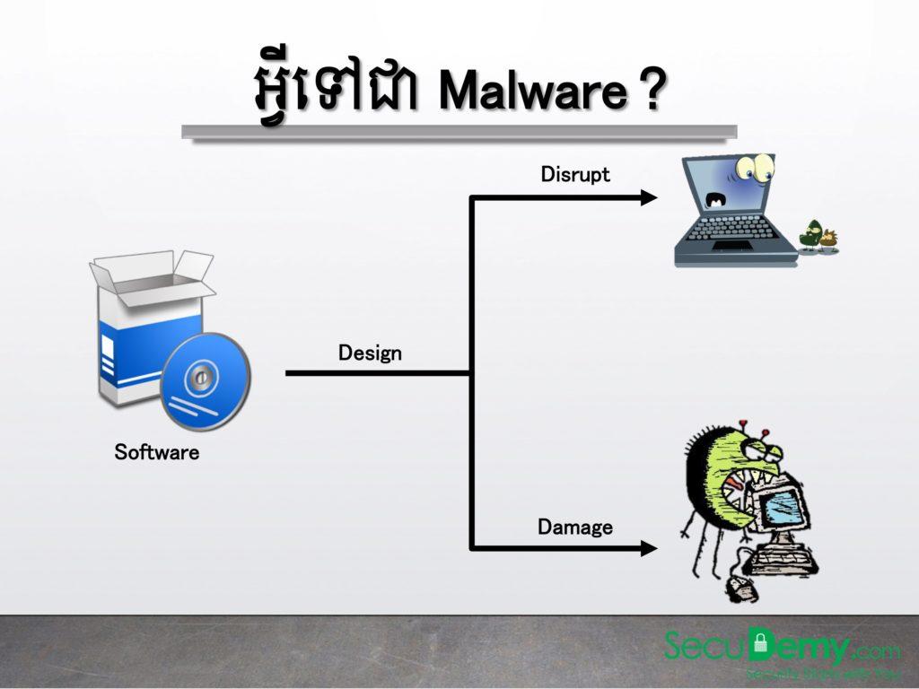NIPTICT-Understanding-Malware-03