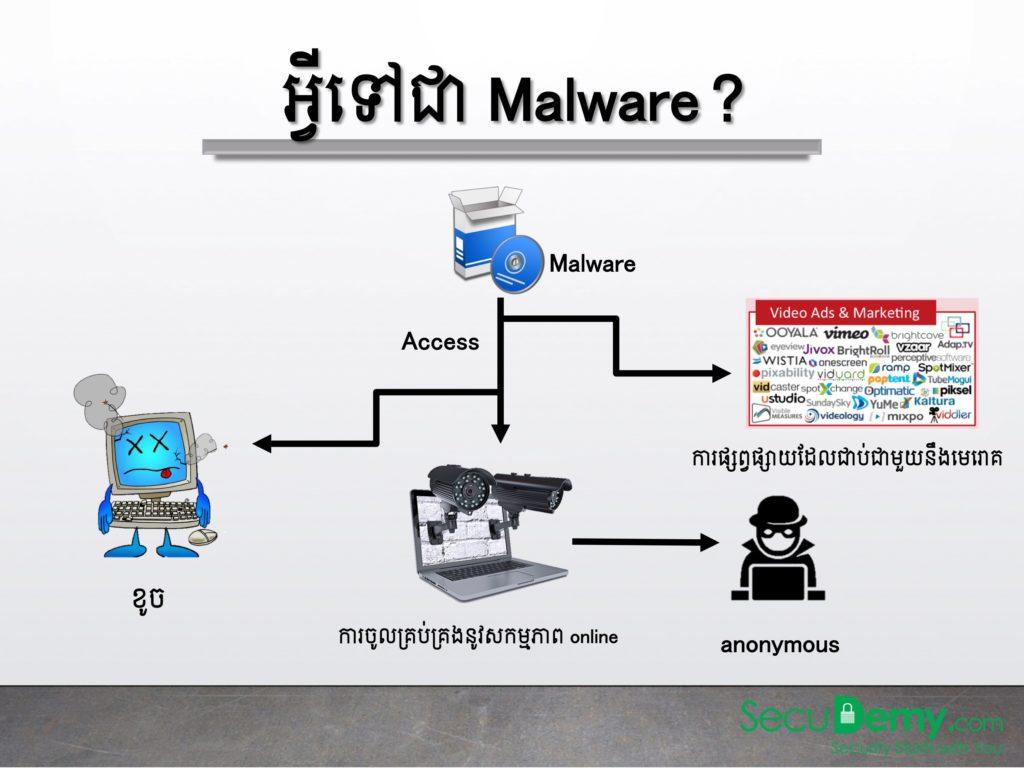 NIPTICT-Understanding-Malware-04