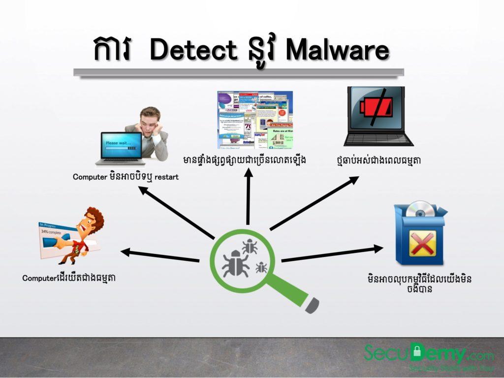 NIPTICT-Understanding-Malware-05