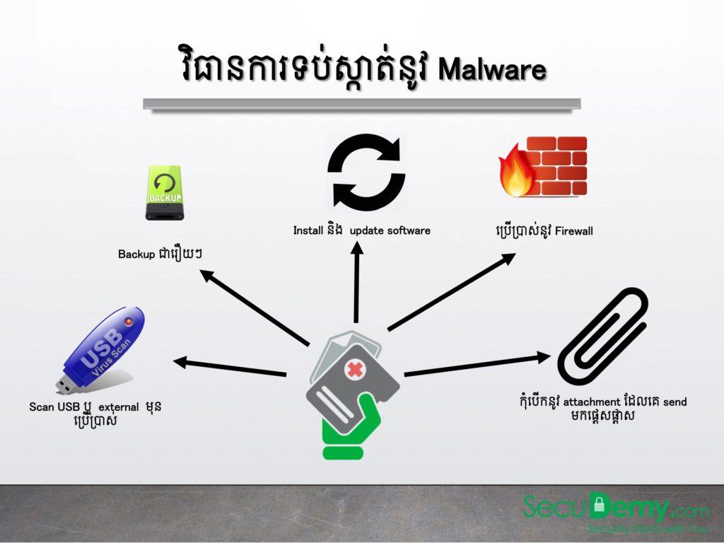NIPTICT-Understanding-Malware-06
