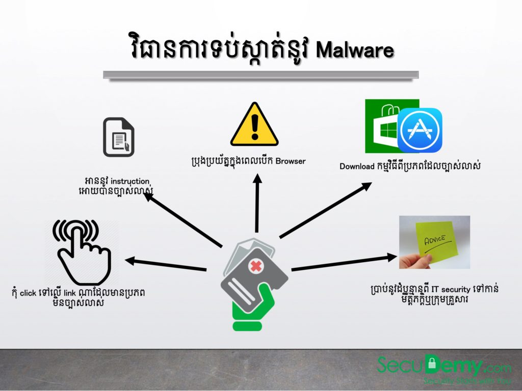 NIPTICT-Understanding-Malware-07