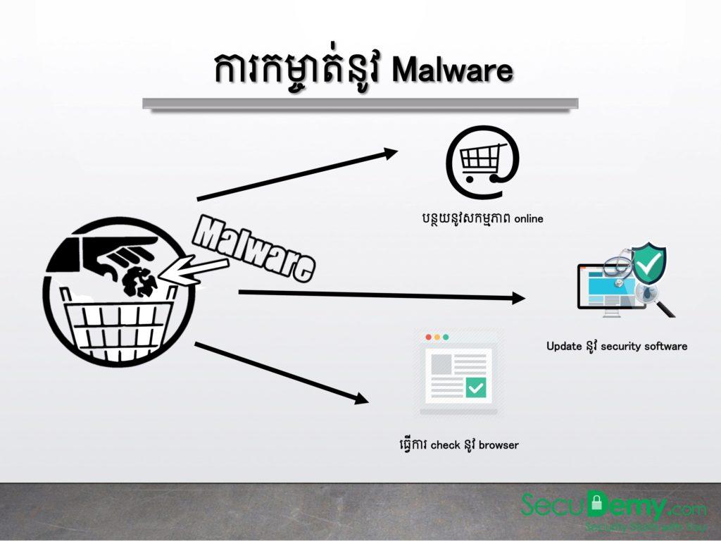 NIPTICT-Understanding-Malware-08