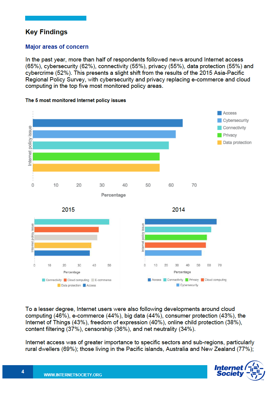 internet-policy-2016-report-04