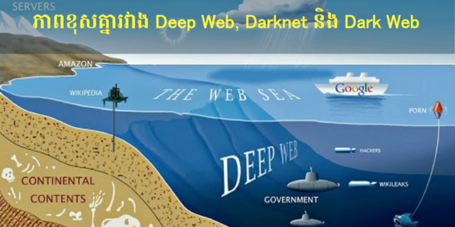 Hacking Tricks - ♥ What is Surface, Deep, and Dark Web ...